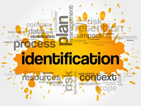Identification word cloud collage, business concept background
