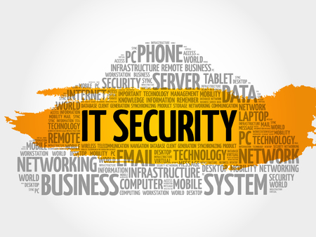 IT Security word cloud collage, technology concept background