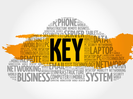 KEY word cloud, security concept