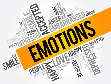 Emotions word cloud collage , social concept background Illustration