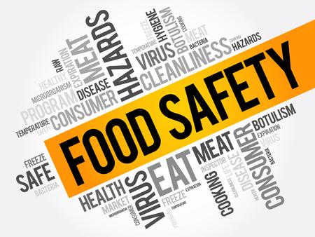 식품 안전 단어 구름 콜라주, 컨셉 배경