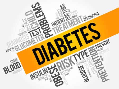 Diabetes word cloud collage, health concept background 向量圖像
