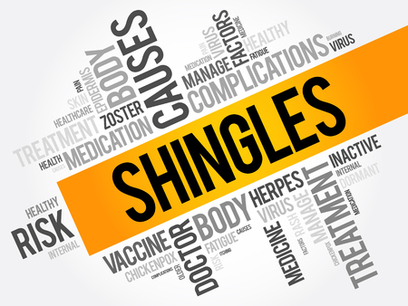 complications: Shingles word cloud collage, health concept background