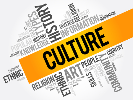 Culture word cloud collage , social concept background
