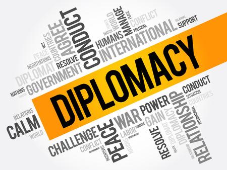relaciones laborales: Diplomacia palabra collage de la nube, concepto de negocio político fondo