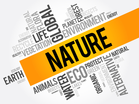 Nature word cloud collage, ecology concept background
