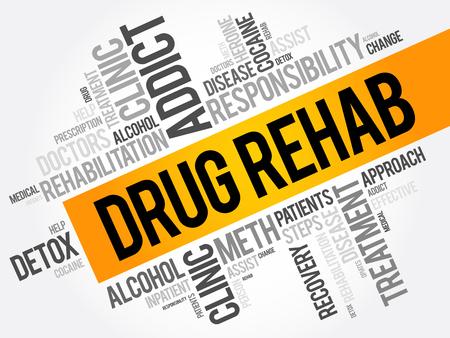 meth: Drug Rehab word cloud collage, health concept background