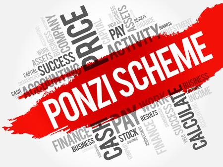 Ponzi scheme word cloud collage, business concept background