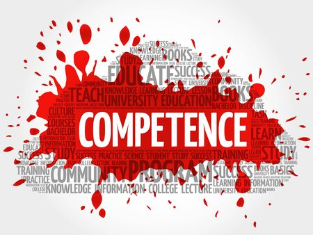 competitor: COMPETENCE word cloud, business concept
