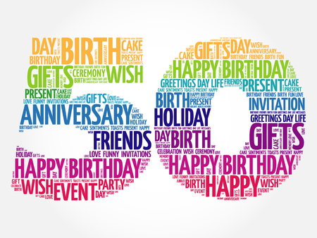 Happy 50th birthday word cloud collage concept