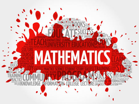 multiplication: Mathematics word cloud, education concept