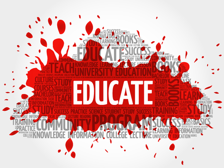 tagcloud: EDUCATE word cloud collage, education concept background