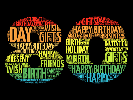 80th: Happy 80th birthday word cloud collage concept