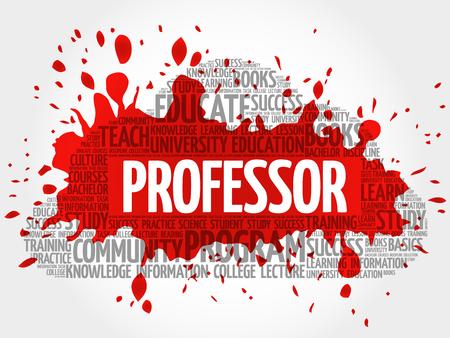 教授単語雲コラージュ、概念の教育の背景