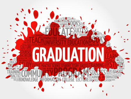 finishing: GRADUATION word cloud, education concept