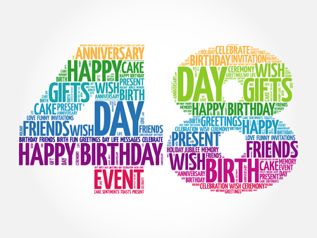Happy 48th birthday word cloud collage concept