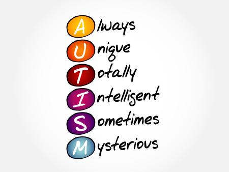 AUTYZM - Zawsze wyjątkowa, całkowicie inteligentna Czasami Tajemnicza koncepcja akronimu Ilustracje wektorowe