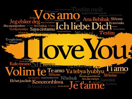 ICH LIEBE DICH Wortwolke in den verschiedenen Sprachen, Konzepthintergrund