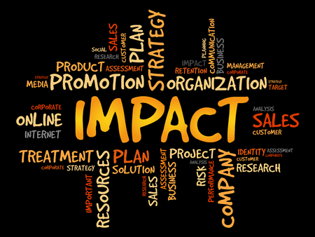 reduce risk: IMPACT Word Cloud, business concept background