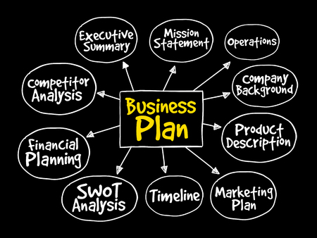 tactics: Business plan management mind map, strategy concept. Illustration