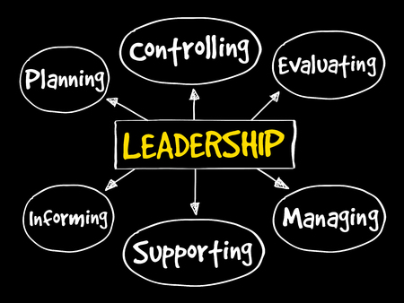 Leadership mind map, business management strategy concept. Illustration