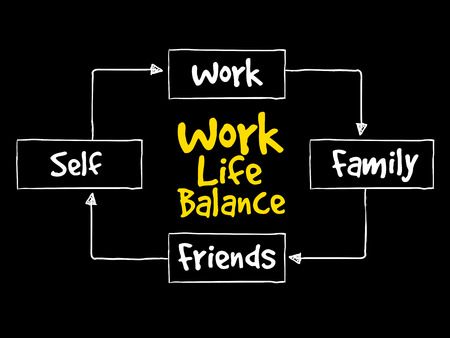 Work life balance mind map process concept. Illustration