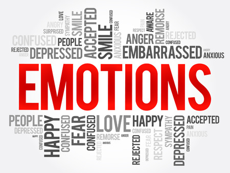 Emotions word cloud collage , social concept background Stock Illustratie