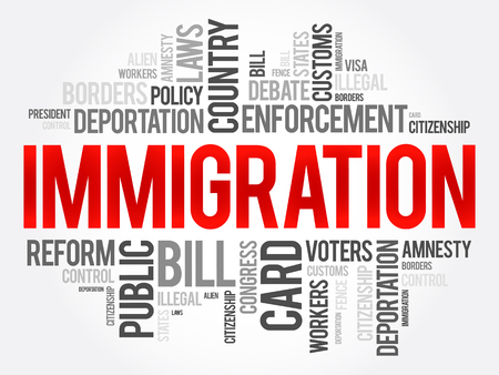 Immigration word cloud collage, social concept background