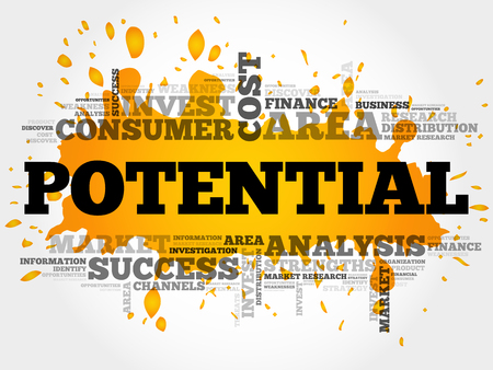 Potential word cloud, business concept Çizim