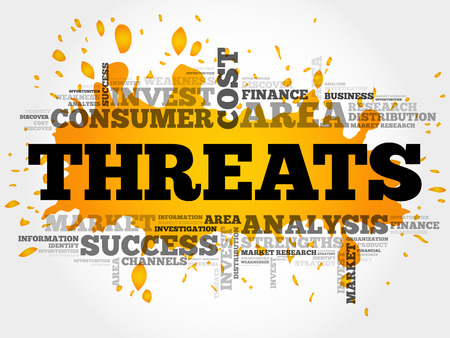 Threats word cloud, business concept