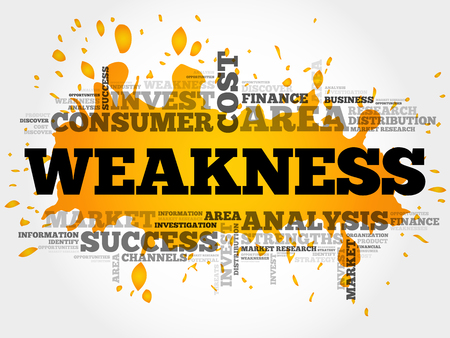 Weakness word cloud, business concept Çizim