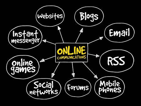 tactics: Online communications mind map, business concept Illustration