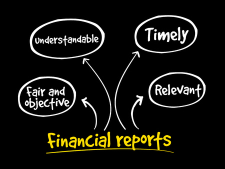 Financial reports mind map, business concept Illustration