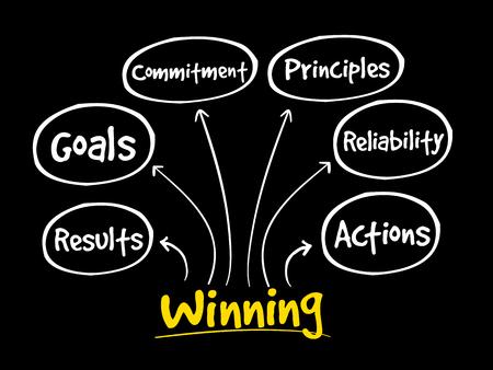 tactics: Winning qualities mind map, business concept background Illustration