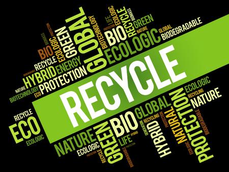 単語の雲、概念的な緑色のエコロジー バック グラウンドをリサイクルします。  イラスト・ベクター素材