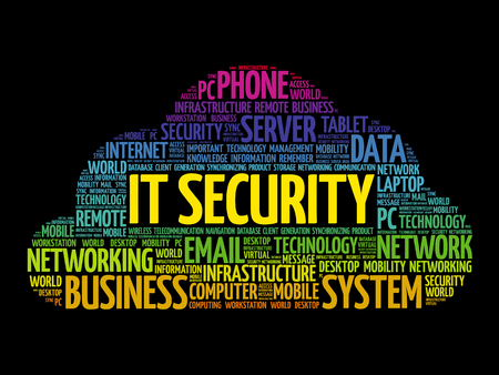 IT Security word cloud collage, business concept background