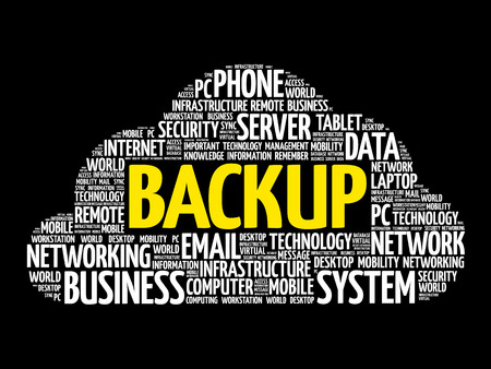 device: BACKUP word cloud collage, business concept background Illustration