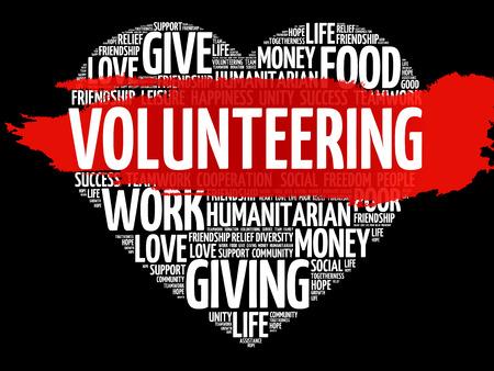 Volunteering word cloud.