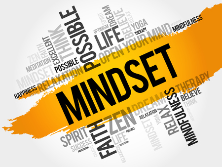 Mindset word cloud collage, concept background