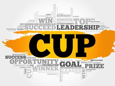 triumphant: Cup word cloud, business concept