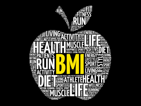 excess: BMI word cloud. Illustration