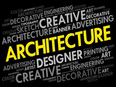 schemes: Architecture word cloud.