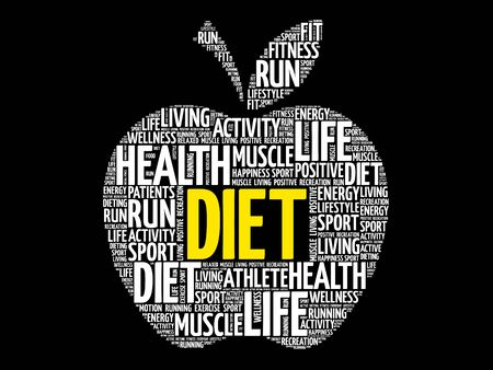 Diet word cloud.