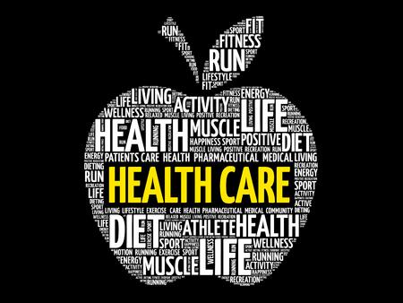 Health care word cloud.