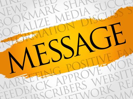 Message word cloud technology business concept.