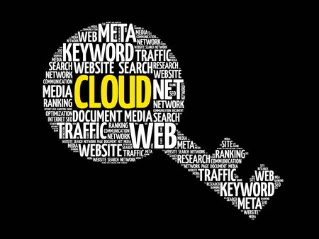 CLOUD Key word cloud, business concept