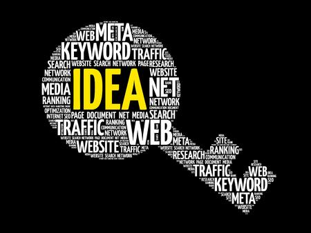 IDEA Key word cloud, business concept
