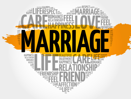 compatibility: Marriage word cloud collage, heart concept background.