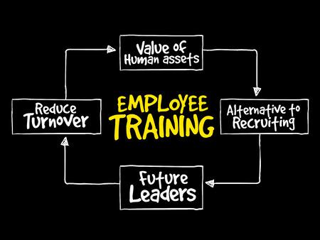 stratégie de formation de l & # 39 ; équipe de formation concept d Vecteurs