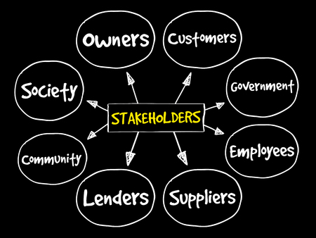 Company stakeholders, strategy mind map, business concept Illustration